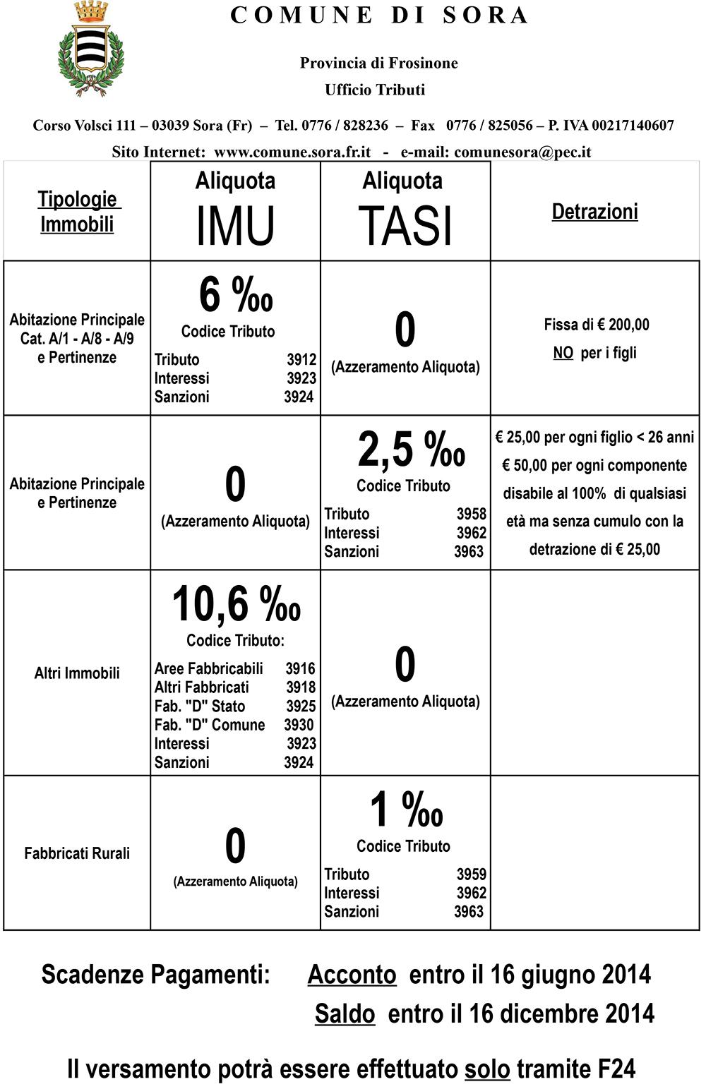 SORA WEB - 779 - IMU E TASI IL CONSIGLIO COMUNALE DELIBERA QUOTE E REGOLAMENTO Tabella