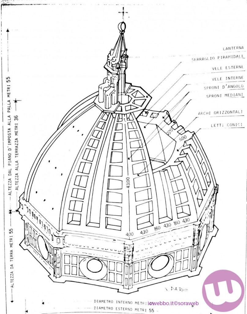 3 disegno di di A. ROSSI, 1977 tratto da Arte nel Tempo volume I